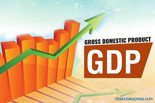 What is a simple definition of GDP, What is GDP of a country